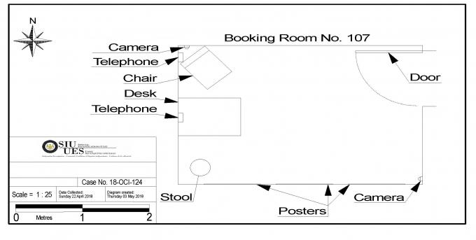 Scene diagram