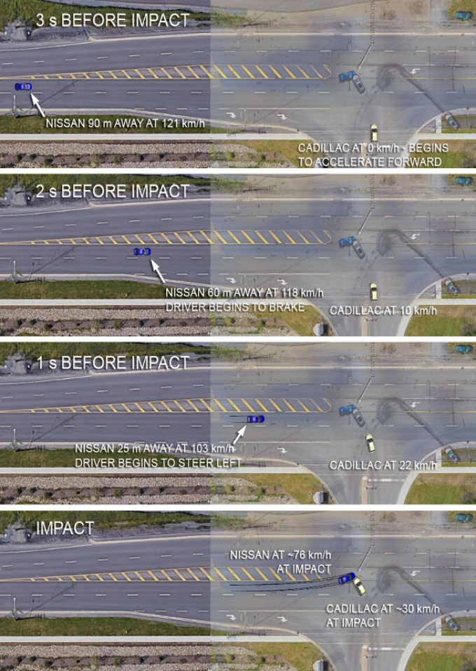 Figure 4. Sequence of diagrams showing the movement of the vehicles in the 3 seconds before impact.